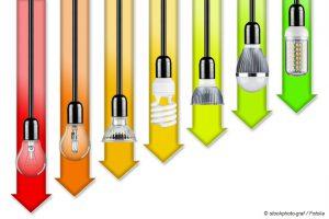 Leuchtmittel Vergleich: Leuchtmittel und Energieeffiziensklassen